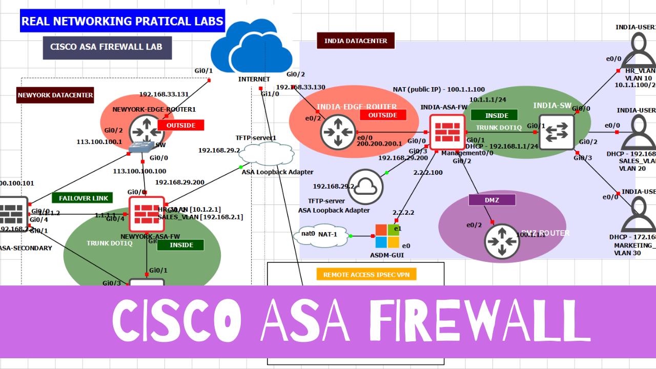 cisco asa firewall online batch